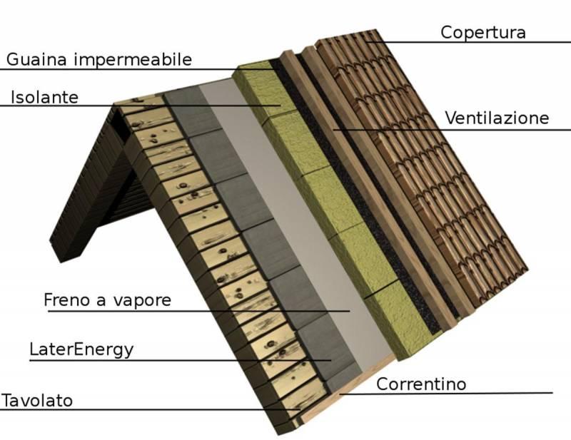 Soluzioni Terragena - Sistema tetto