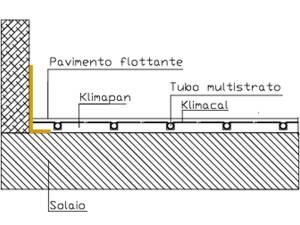 Stratigrafia pavimento radiante PS38