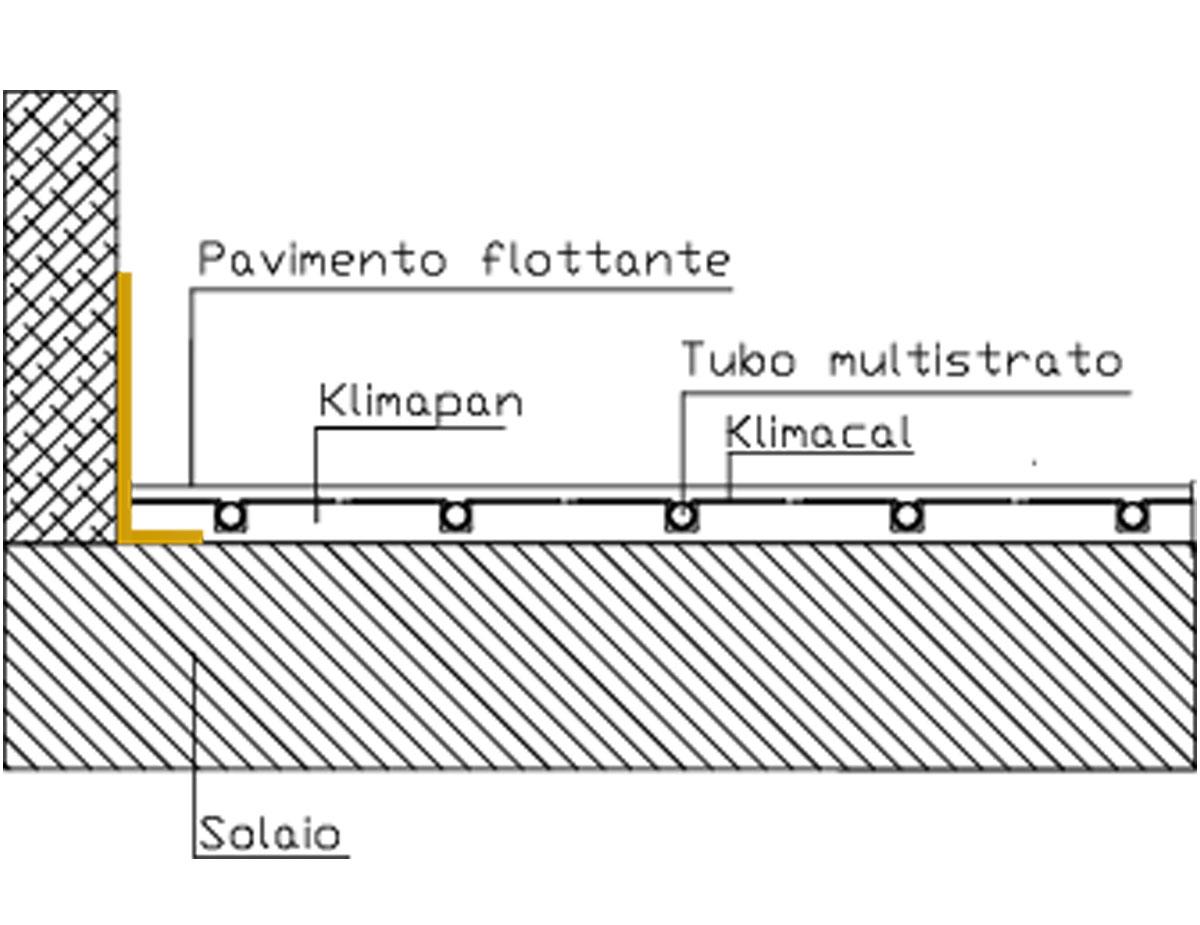 Massetto Per Pavimento Riscaldato pavimento radiante ps38 - terragena