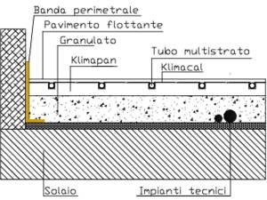 Stratigrafia pavimento radiante ps35